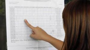 voti maturita tabelloni