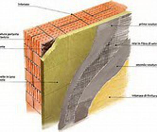 stratigrafica