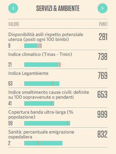 classifica sole 2015 - 2