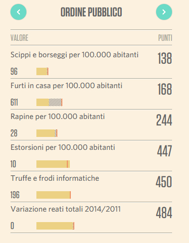classifica sole 2015 - 4